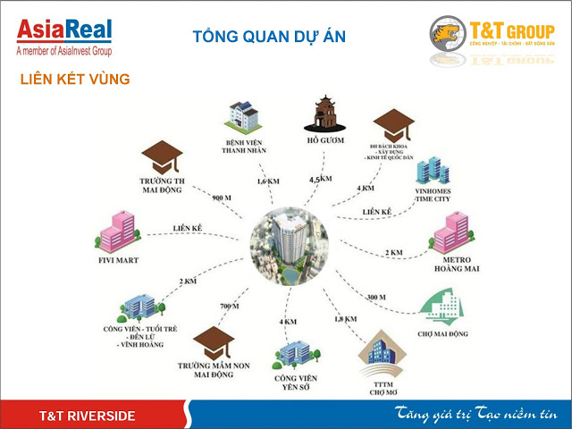 lien-ket-vung-du-an-440-vinh-hung