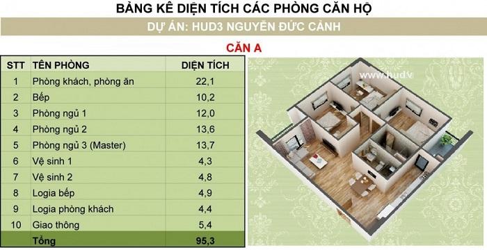 căn hộ 3 phòng ngủ chung cư hud3 nguyễn đức cảnh thiết kế độc đáo