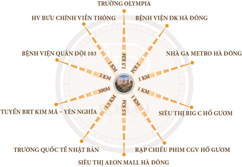 Lien-ket-vung-chung-cu-qms-tower2