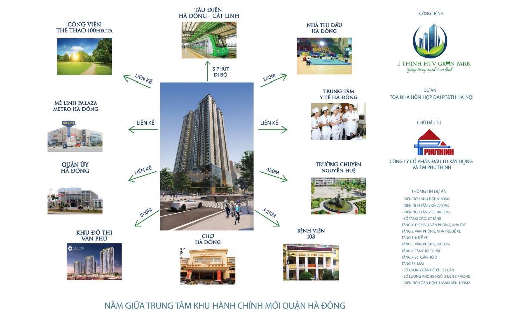 Liên kết vùng dự án Phú Thịnh Green Park thuận tiện giao thông