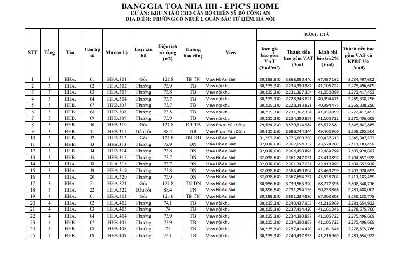 Bảng giá căn hộ Epic's Home11